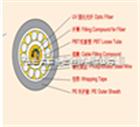 GYTA53-24B1單模光纜
