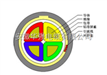 耐化学腐蚀特种电缆