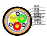 变频电缆 zr-bpggp2-3*185+3*35