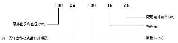 排污泵手动与自动电路图