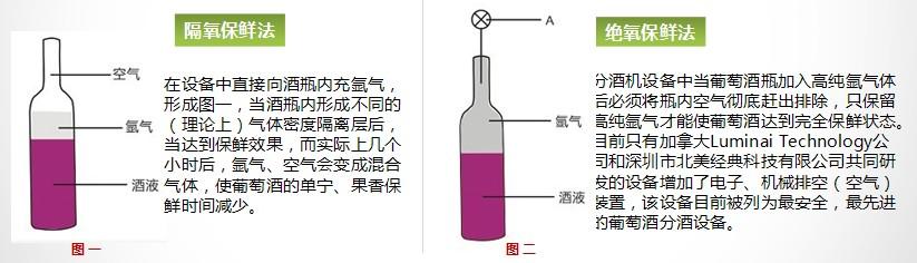 注:标准大气压下的密度:氩0.00178图片