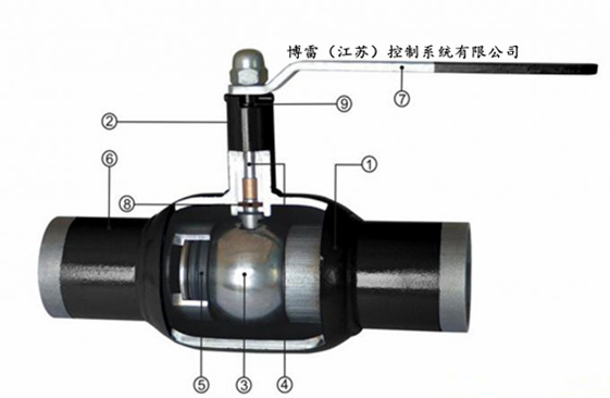 q61f-16c,q61f-25c,dn25缩颈式全焊接球阀图片