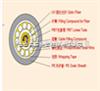 GYTA53-24B1单模光缆